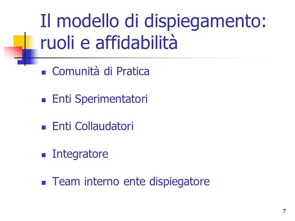 7 Il modello di dispiegamento: ruoli e affidabilità Comunità di Pratica Enti Sperimentatori Enti Collaudatori Integratore Team interno ente dispiegatore