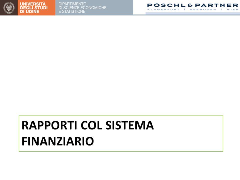 Struttura Finanziaria UdineCarinzia Fondi propri/Tot fonti 22,5%41,5% Composizione debito Maggior grado di indebitamento per le imprese Udinesi (e maggiore livello di eterogeneità) Maggior ricorso a debiti a M/L per le imprese Udinesi Imprese carinziane: maggior dispersione dei risultati