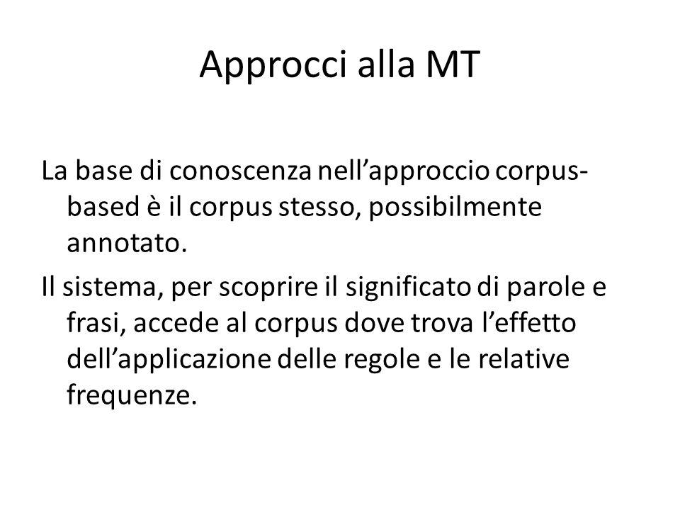 Approcci alla MT La base di conoscenza nell'approccio corpus- based è il corpus stesso, possibilmente annotato.
