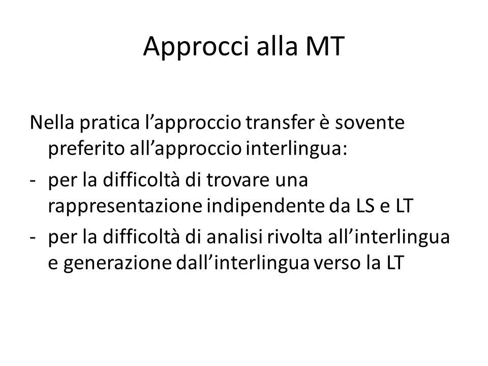 Approcci alla MT Nella pratica l'approccio transfer è sovente preferito all'approccio interlingua: -per la difficoltà di trovare una rappresentazione indipendente da LS e LT -per la difficoltà di analisi rivolta all'interlingua e generazione dall'interlingua verso la LT