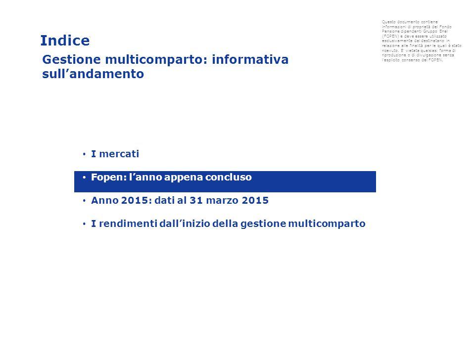 Indice Questo documento contiene informazioni di proprietà del Fondo Pensione dipendenti Gruppo Enel (FOPEN) e deve essere utilizzato esclusivamente d