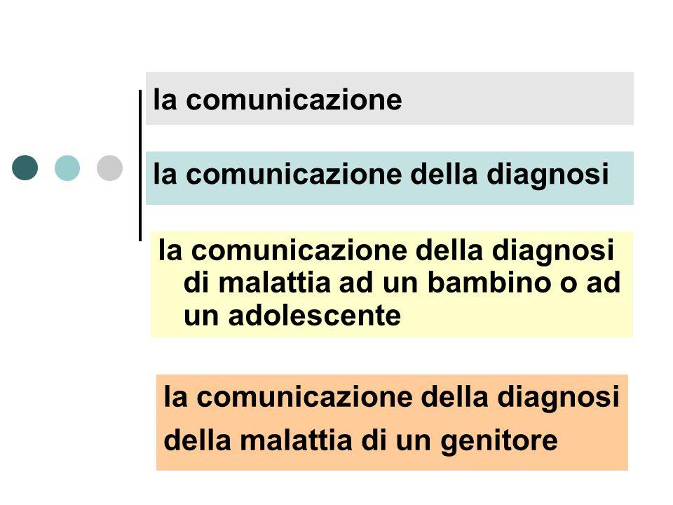 la comunicazione la comunicazione della diagnosi di malattia ad un bambino o ad un adolescente la comunicazione della diagnosi della malattia di un ge