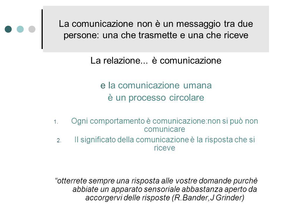 La comunicazione non è un messaggio tra due persone: una che trasmette e una che riceve La relazione... è comunicazione e la comunicazione umana è un