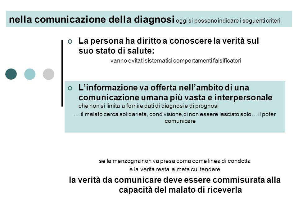 La persona ha diritto a conoscere la verità sul suo stato di salute: vanno evitati sistematici comportamenti falsificatori nella comunicazione della d