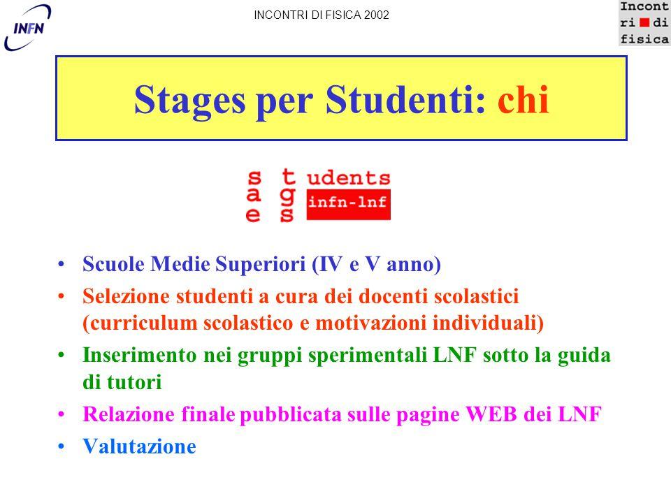 Stages per Studenti: chi Scuole Medie Superiori (IV e V anno) Selezione studenti a cura dei docenti scolastici (curriculum scolastico e motivazioni in