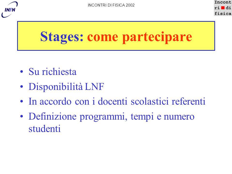 Stages: come partecipare Su richiesta Disponibilità LNF In accordo con i docenti scolastici referenti Definizione programmi, tempi e numero studenti INCONTRI DI FISICA 2002
