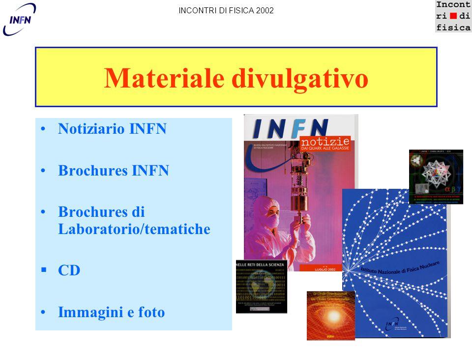 Materiale divulgativo Notiziario INFN Brochures INFN Brochures di Laboratorio/tematiche  CD Immagini e foto INCONTRI DI FISICA 2002