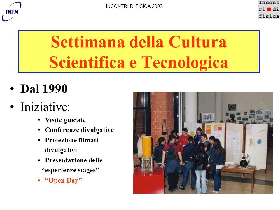 Settimana della Cultura Scientifica e Tecnologica Dal 1990 Iniziative: Visite guidate Conferenze divulgative Proiezione filmati divulgativi Presentazione delle esperienze stages Open Day INCONTRI DI FISICA 2002