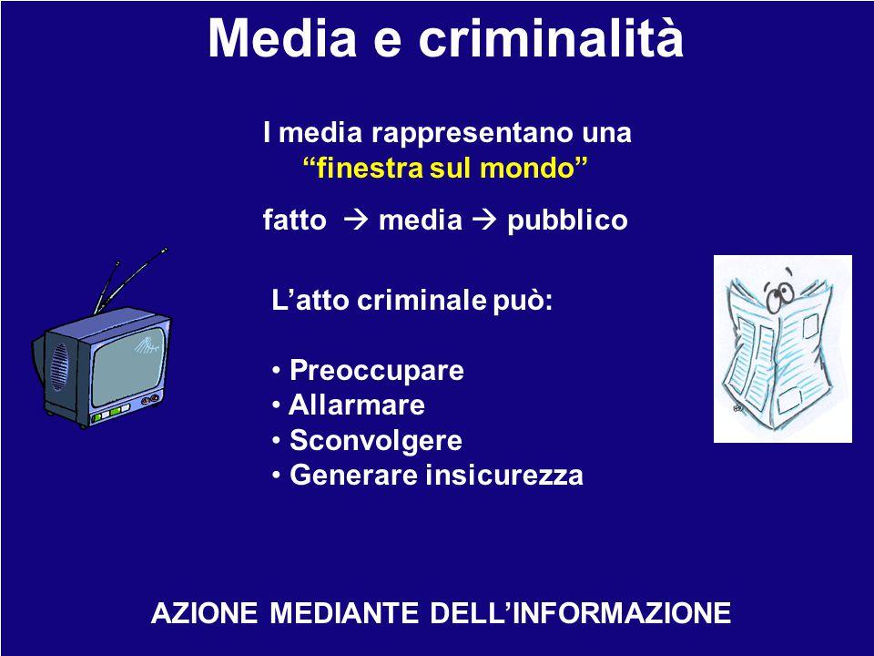 Media e criminalità I media rappresentano una finestra sul mondo fatto  media  pubblico AZIONE MEDIANTE DELL'INFORMAZIONE L'atto criminale può: Preoccupare Allarmare Sconvolgere Generare insicurezza