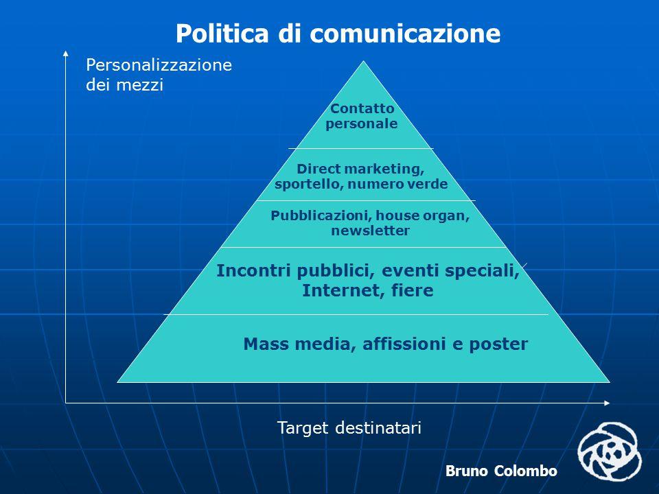 Bruno Colombo Politica di comunicazione Target destinatari Personalizzazione dei mezzi Contatto personale Direct marketing, sportello, numero verde Pu