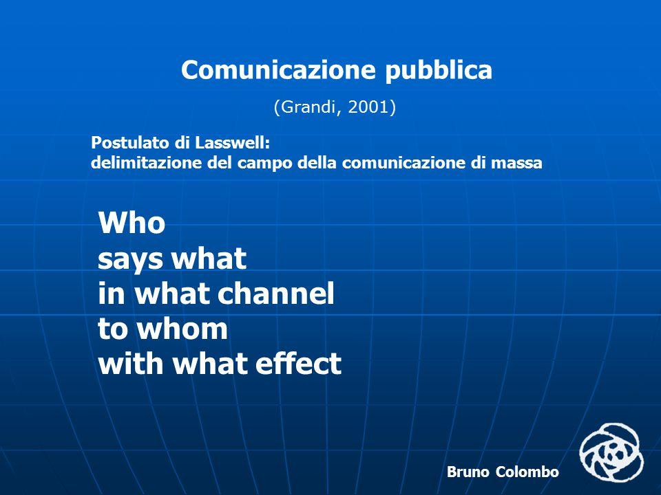 Bruno Colombo Comunicazione pubblica Postulato di Lasswell: delimitazione del campo della comunicazione di massa Who says what in what channel to whom with what effect (Grandi, 2001)