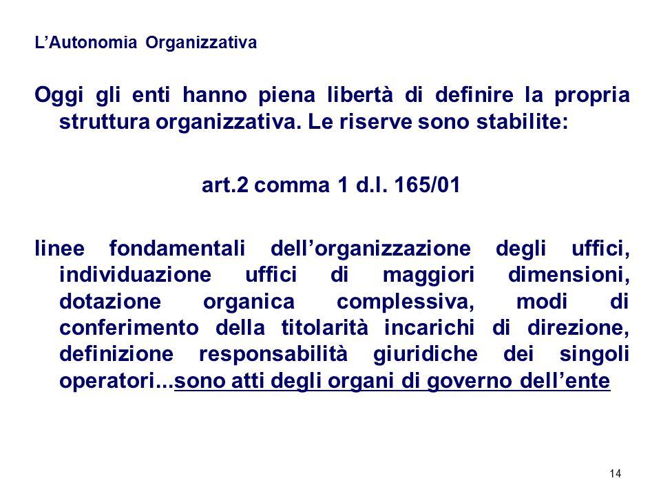 14 L'Autonomia Organizzativa Oggi gli enti hanno piena libertà di definire la propria struttura organizzativa. Le riserve sono stabilite: art.2 comma