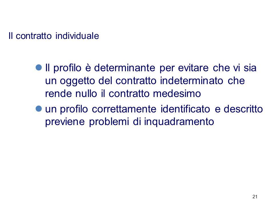 21 Il contratto individuale Il profilo è determinante per evitare che vi sia un oggetto del contratto indeterminato che rende nullo il contratto medesimo un profilo correttamente identificato e descritto previene problemi di inquadramento