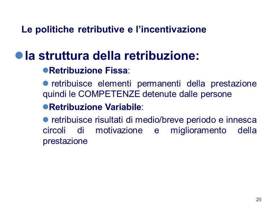 25 Le politiche retributive e l'incentivazione la struttura della retribuzione: Retribuzione Fissa: retribuisce elementi permanenti della prestazione