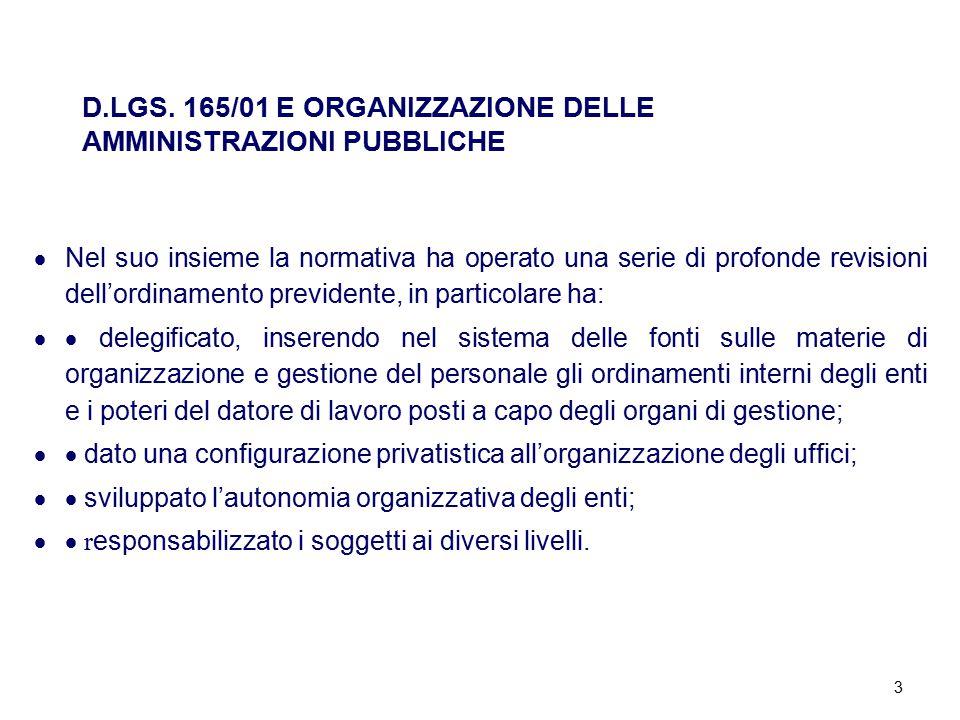 14 L'Autonomia Organizzativa Oggi gli enti hanno piena libertà di definire la propria struttura organizzativa.