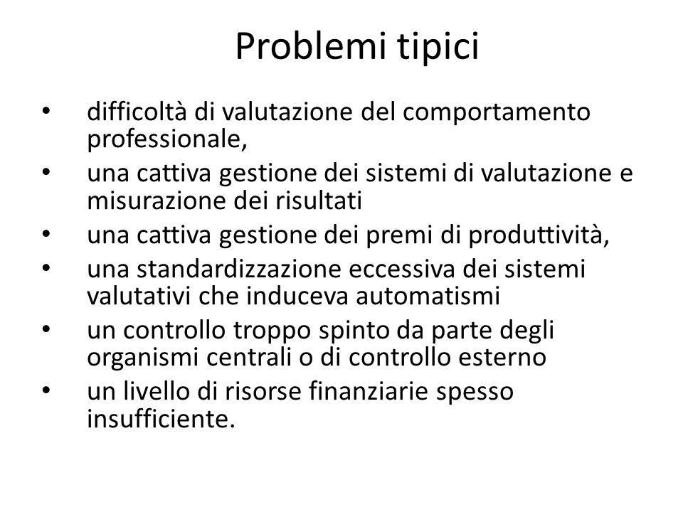 Problemi tipici difficoltà di valutazione del comportamento professionale, una cattiva gestione dei sistemi di valutazione e misurazione dei risultati