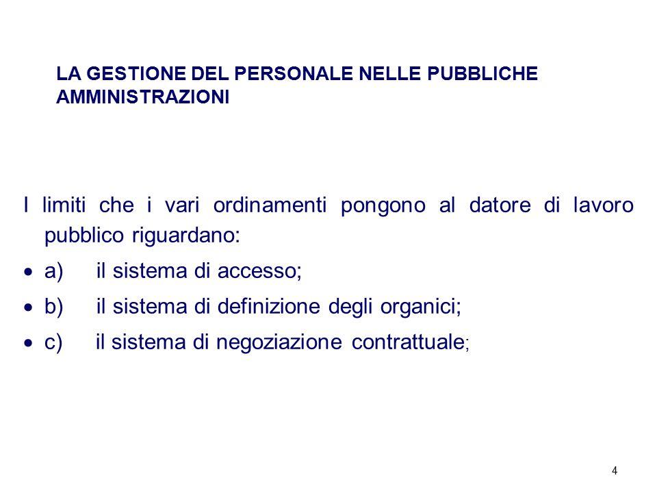 4 I limiti che i vari ordinamenti pongono al datore di lavoro pubblico riguardano:  a) il sistema di accesso;  b) il sistema di definizione degli organici;  c) il sistema di negoziazione contrattuale ; LA GESTIONE DEL PERSONALE NELLE PUBBLICHE AMMINISTRAZIONI