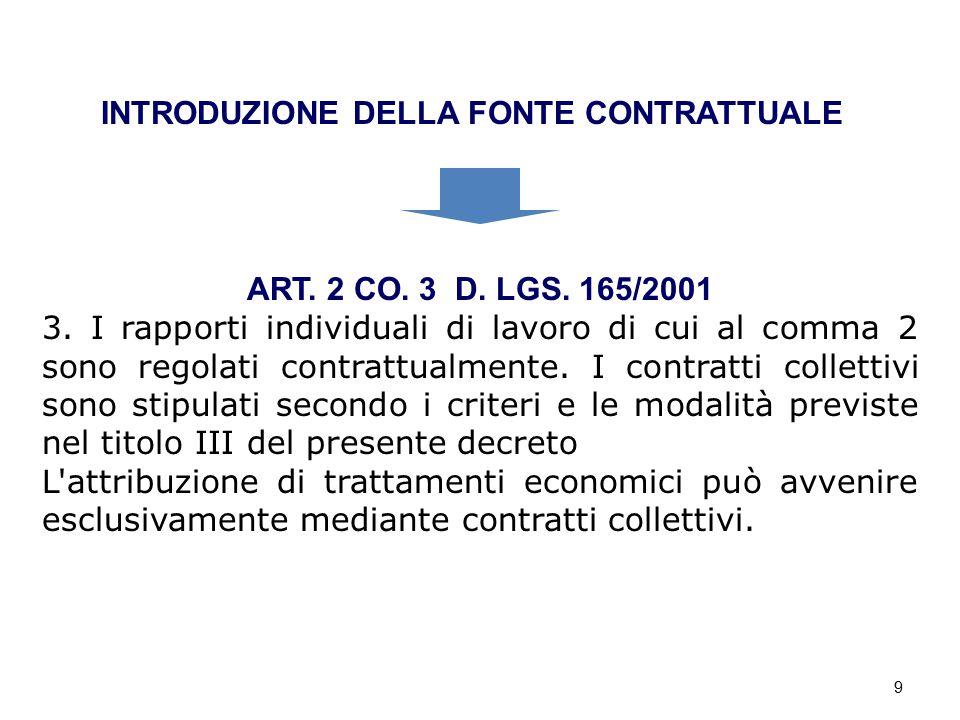 9 INTRODUZIONE DELLA FONTE CONTRATTUALE ART. 2 CO. 3 D. LGS. 165/2001 3. I rapporti individuali di lavoro di cui al comma 2 sono regolati contrattualm
