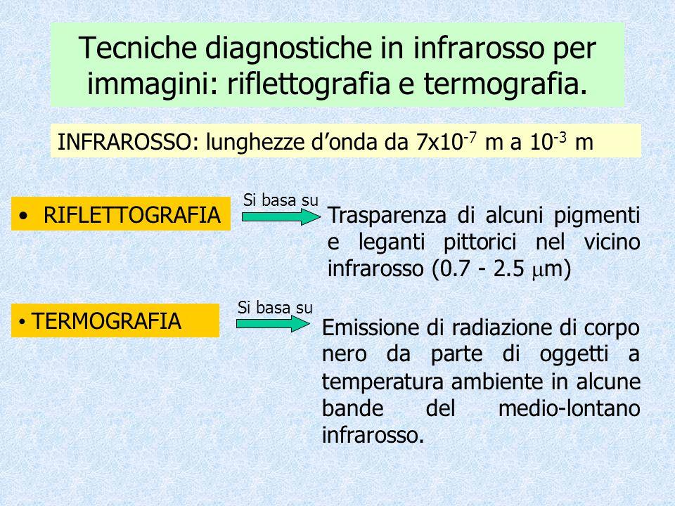 Tecniche diagnostiche in infrarosso per immagini: riflettografia e termografia. RIFLETTOGRAFIA INFRAROSSO: lunghezze d'onda da 7x10 -7 m a 10 -3 m Tra