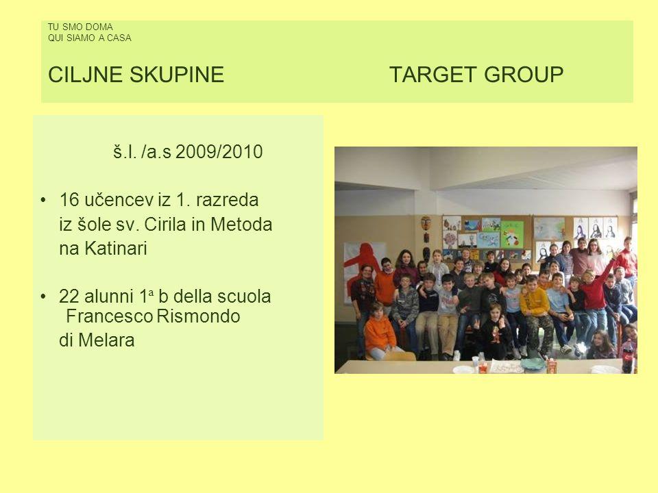 TU SMO DOMA QUI SIAMO A CASA CILJNE SKUPINE TARGET GROUP š.l. /a.s 2009/2010 16 učencev iz 1. razreda iz šole sv. Cirila in Metoda na Katinari 22 alun