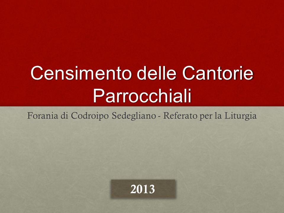 Censimento delle Cantorie Parrocchiali Il servizio liturgico del canto è un grande patrimonio radicato nelle nostre comunità.
