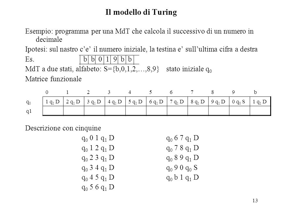 13 Il modello di Turing Esempio: programma per una MdT che calcola il successivo di un numero in decimale Ipotesi: sul nastro c'e' il numero iniziale,