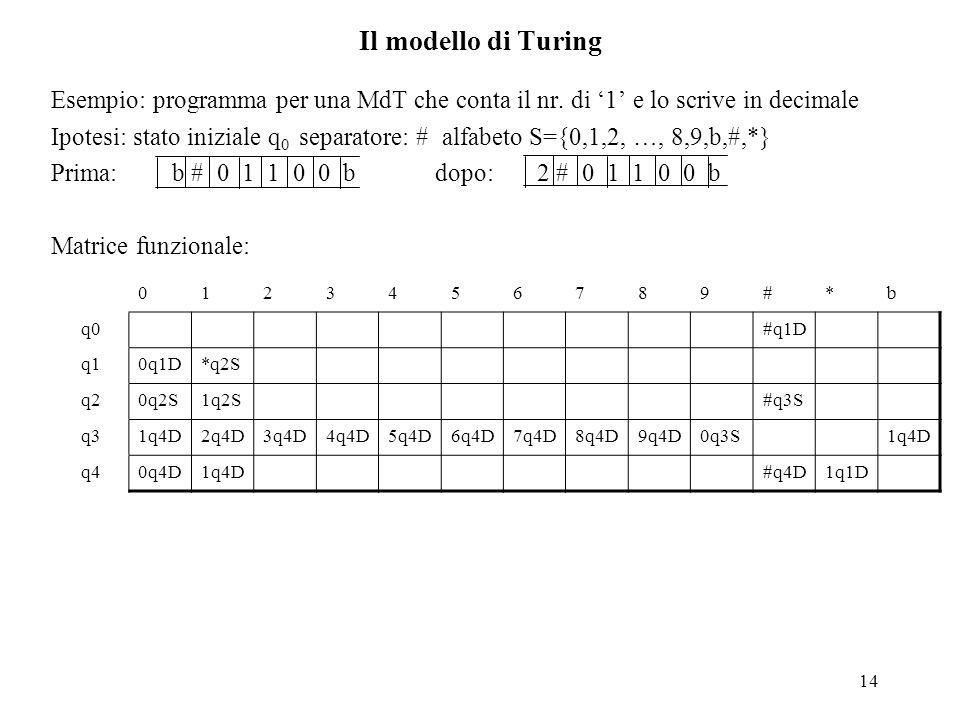14 Il modello di Turing Esempio: programma per una MdT che conta il nr. di '1' e lo scrive in decimale Ipotesi: stato iniziale q 0 separatore: # alfab