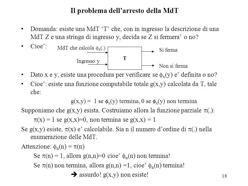 18 Il problema dell'arresto della MdT Domanda: esiste una MdT 'T' che, con in ingresso la descrizione di una MdT Z e una stringa di ingresso y, decida