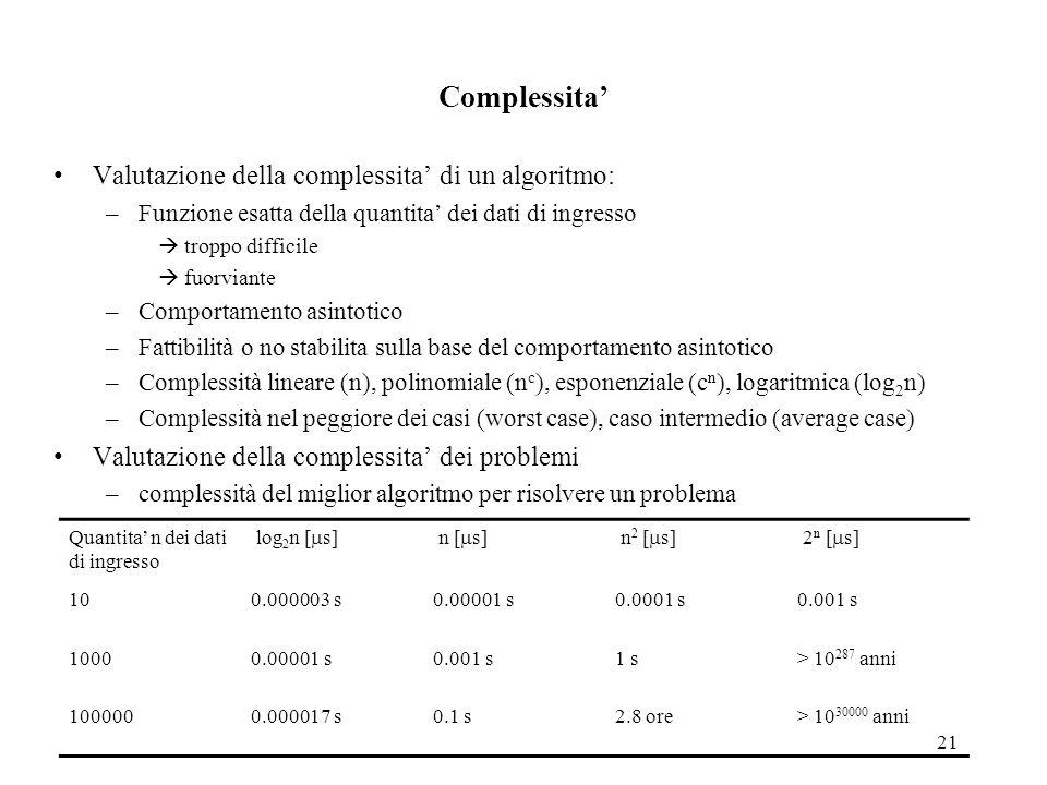 21 Complessita' Valutazione della complessita' di un algoritmo: –Funzione esatta della quantita' dei dati di ingresso  troppo difficile  fuorviante