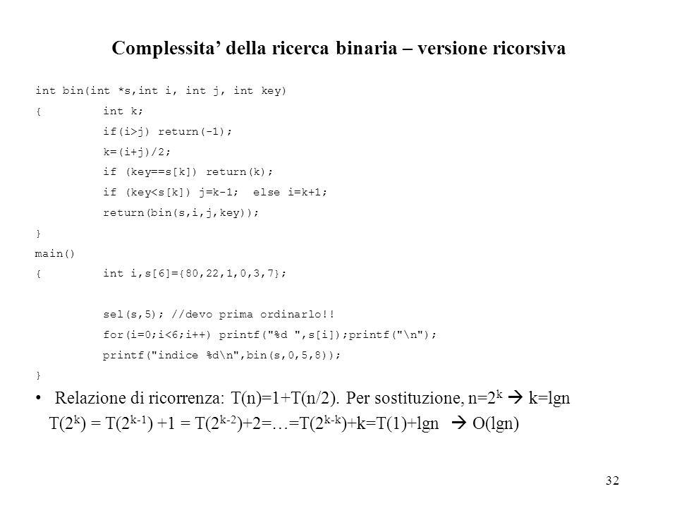 32 Complessita' della ricerca binaria – versione ricorsiva int bin(int *s,int i, int j, int key) {int k; if(i>j) return(-1); k=(i+j)/2; if (key==s[k])