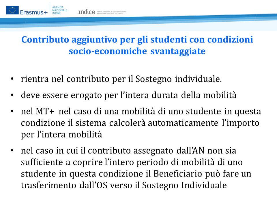 Contributo aggiuntivo per gli studenti con condizioni socio-economiche svantaggiate rientra nel contributo per il Sostegno individuale.