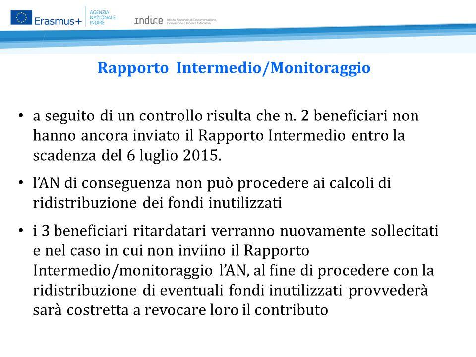 Rapporto Intermedio/Monitoraggio a seguito di un controllo risulta che n.