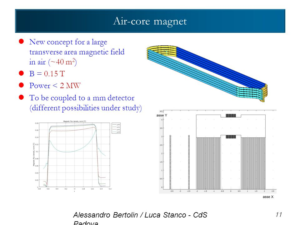 lNew concept for a large transverse area magnetic field in air (~40 m 2 ) lB = 0.15 T lPower < 2 MW lTo be coupled to a mm detector (different possibilities under study) Air-core magnet 11 Alessandro Bertolin / Luca Stanco - CdS Padova