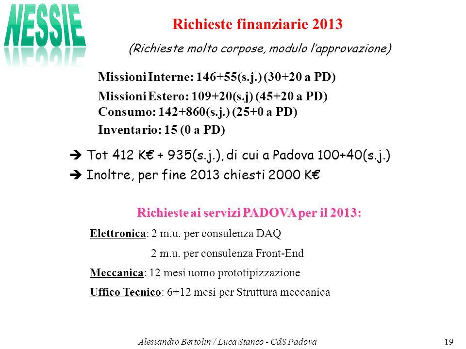 Richieste finanziarie 2013 Missioni Interne: 146+55(s.j.) (30+20 a PD) Missioni Estero: 109+20(s.j) (45+20 a PD) Inventario: 15 (0 a PD) Consumo: 142+860(s.j.) (25+0 a PD) Richieste ai servizi PADOVA per il 2013: Elettronica: 2 m.u.