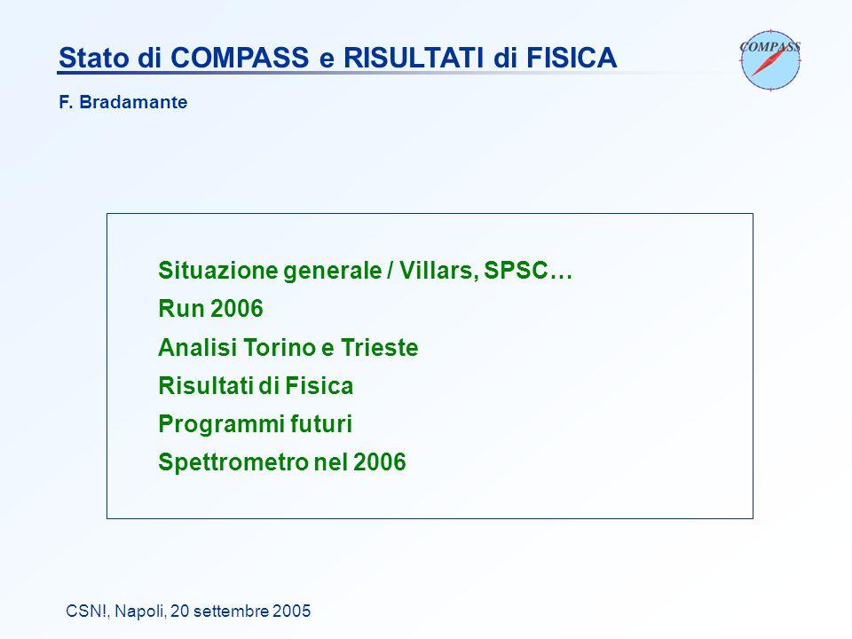 CSN!, Napoli, 20 settembre 2005 Stato di COMPASS e RISULTATI di FISICA Situazione generale / Villars, SPSC… Run 2006 Analisi Torino e Trieste Risultati di Fisica Programmi futuri Spettrometro nel 2006 F.
