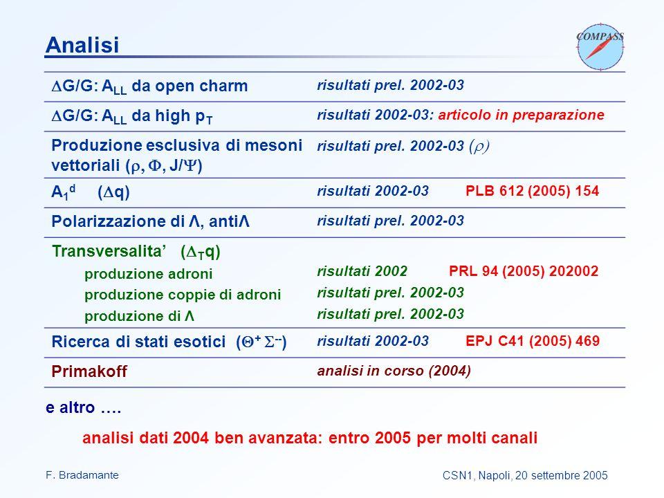 F.BradamanteCSN1, Napoli, 20 settembre 2005 Analisi  G/G: A LL da open charm risultati prel.