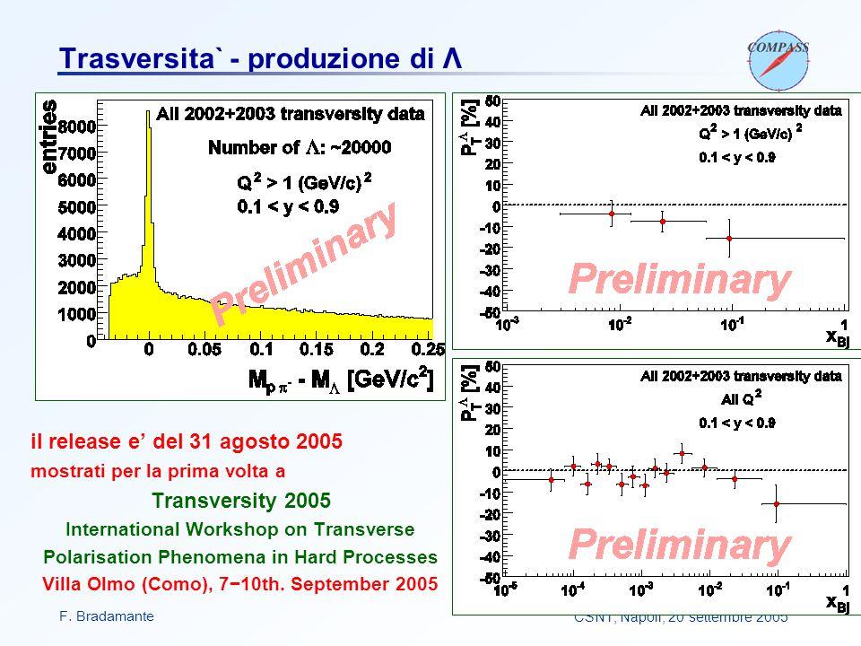 F. BradamanteCSN1, Napoli, 20 settembre 2005 Trasversita` - produzione di Λ il release e' del 31 agosto 2005 mostrati per la prima volta a Transversit
