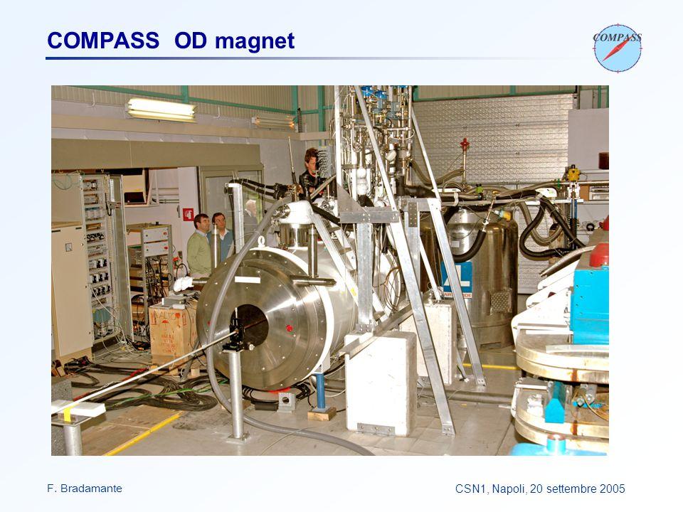 F. BradamanteCSN1, Napoli, 20 settembre 2005 COMPASS OD magnet
