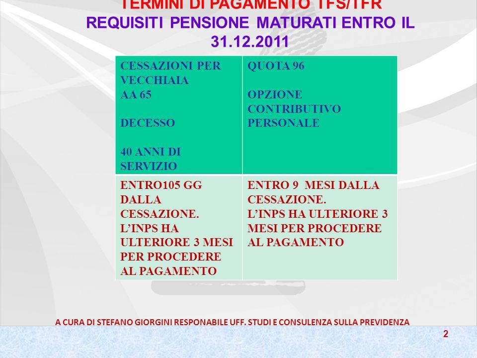 2 A CURA DI STEFANO GIORGINI RESPONABILE UFF.