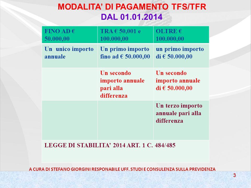 3 A CURA DI STEFANO GIORGINI RESPONABILE UFF.