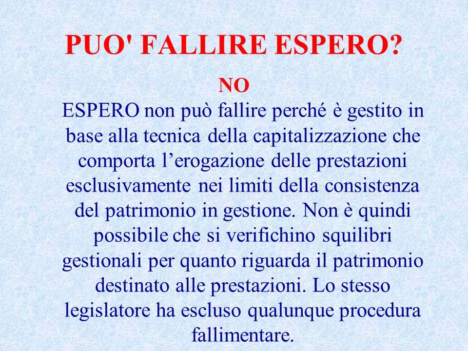 PUO FALLIRE ESPERO.