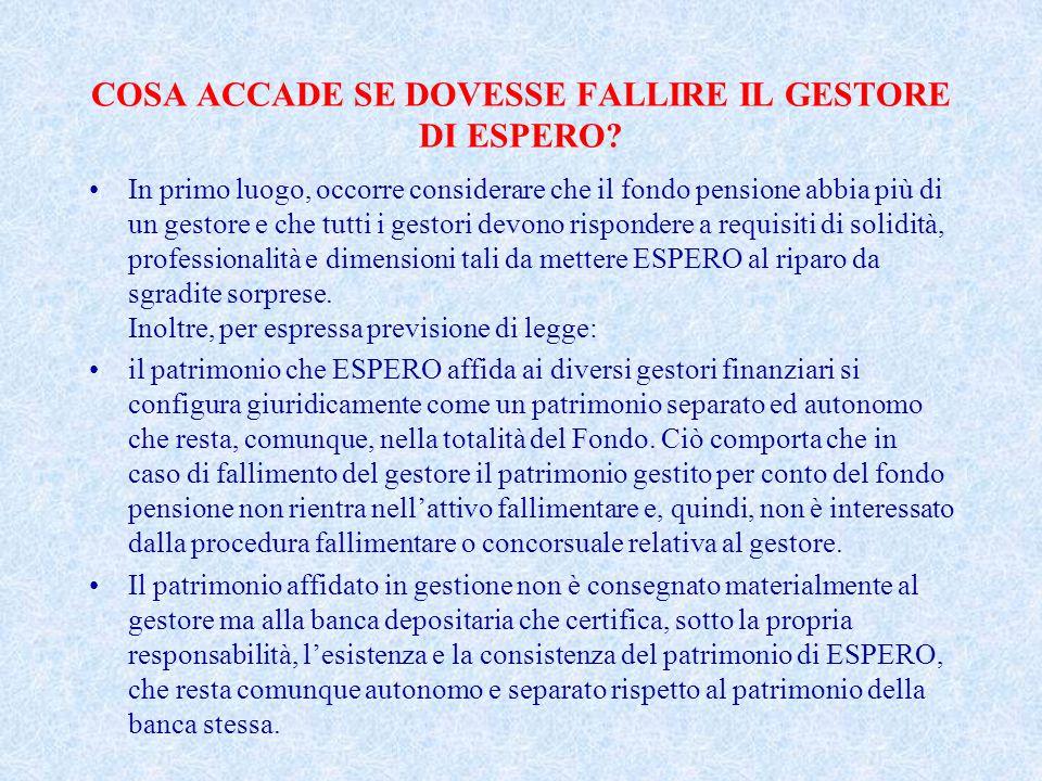 COSA ACCADE SE DOVESSE FALLIRE IL GESTORE DI ESPERO.