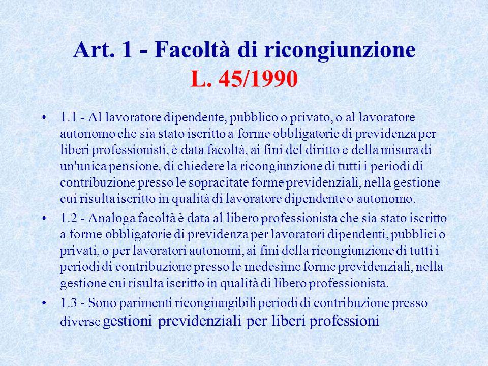 Art.1 - Facoltà di ricongiunzione L.