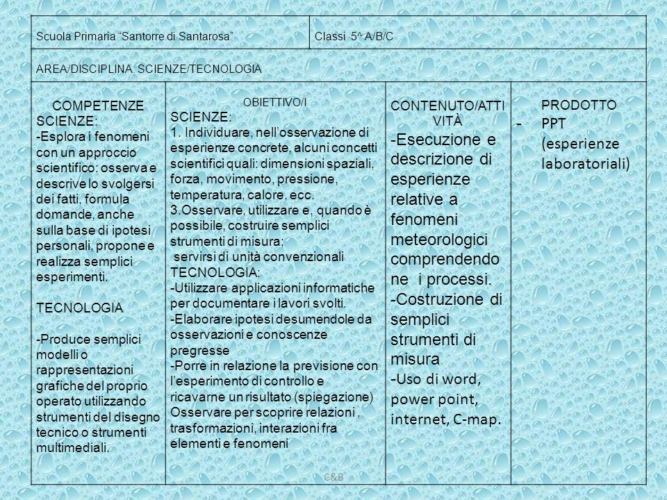 """Scuola Primaria """"Santorre di Santarosa""""Classi 5^ A/B/C AREA/DISCIPLINA: SCIENZE/TECNOLOGIA COMPETENZE SCIENZE: -Esplora i fenomeni con un approccio sc"""