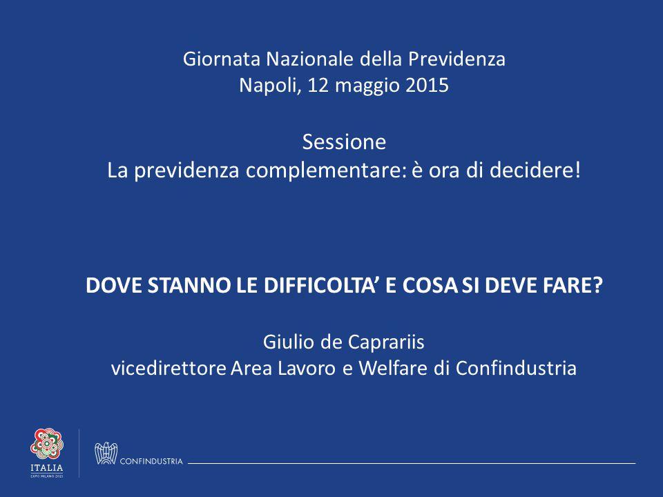 Giornata Nazionale della Previdenza Napoli, 12 maggio 2015 Sessione La previdenza complementare: è ora di decidere.
