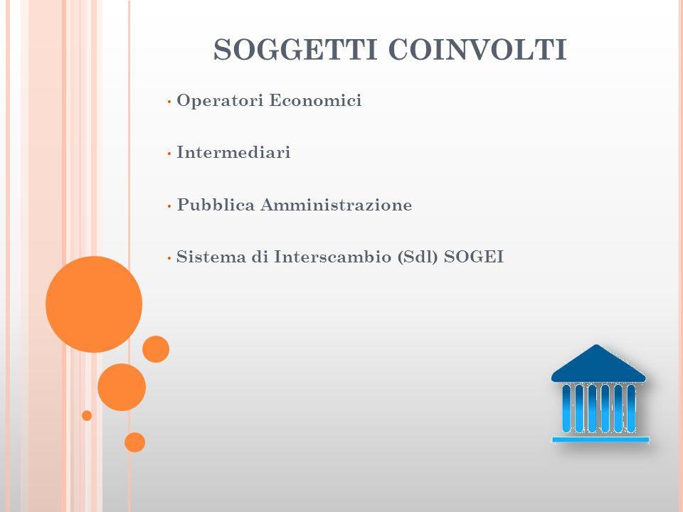 SOGGETTI COINVOLTI Operatori Economici Intermediari Pubblica Amministrazione Sistema di Interscambio (Sdl) SOGEI