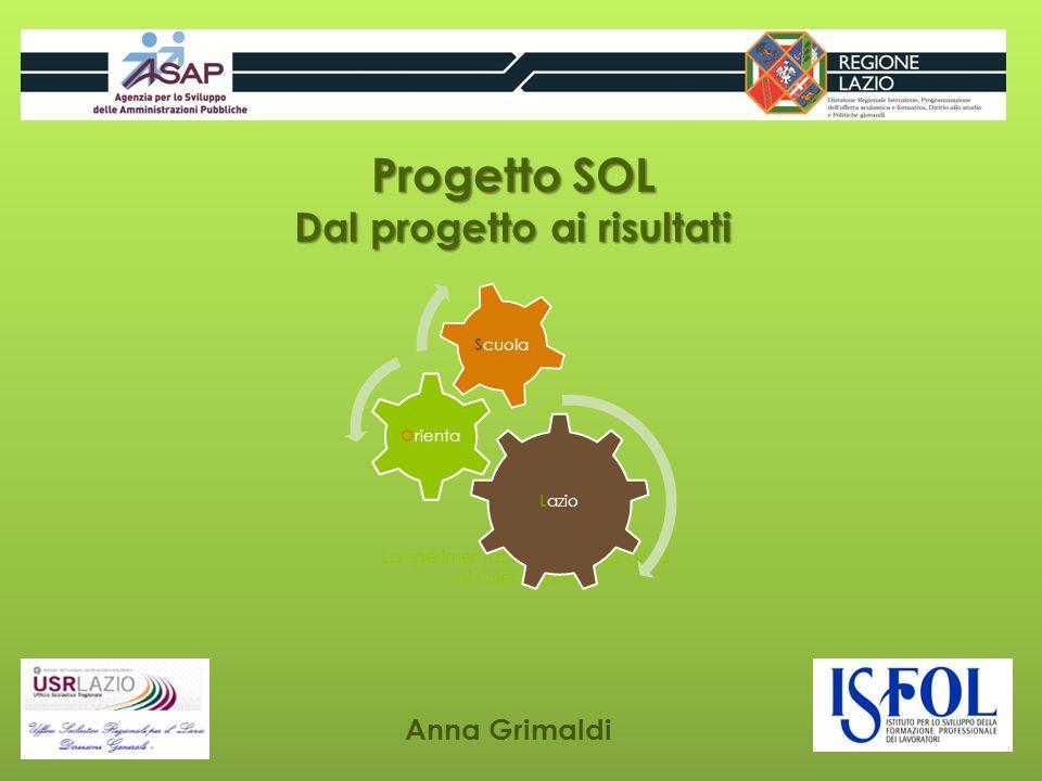 Progetto SOL Dal progetto ai risultati La sperimentazione di una pratica di Orientamento L azio O rienta S cuola Anna Grimaldi