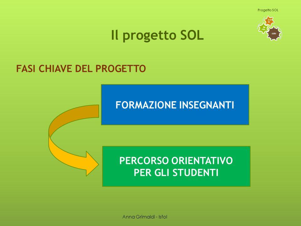 Il progetto SOL FASI CHIAVE DEL PROGETTO L azio O rie nta S cuo la Progetto SOL FORMAZIONE INSEGNANTI PERCORSO ORIENTATIVO PER GLI STUDENTI Anna Grimaldi - Isfol