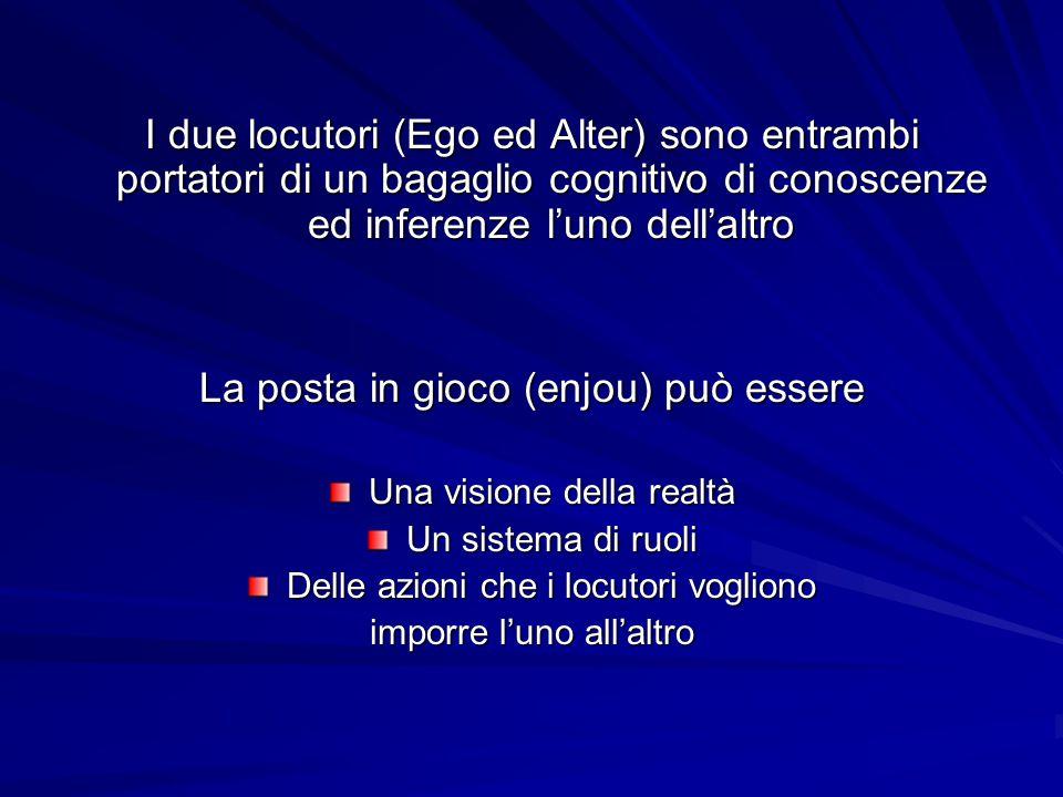 I due locutori (Ego ed Alter) sono entrambi portatori di un bagaglio cognitivo di conoscenze ed inferenze l'uno dell'altro La posta in gioco (enjou) p