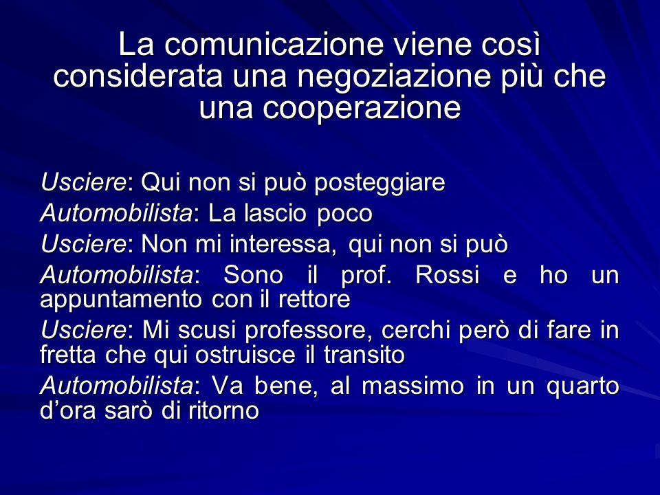 La comunicazione viene così considerata una negoziazione più che una cooperazione Usciere: Qui non si può posteggiare Automobilista: La lascio poco Us